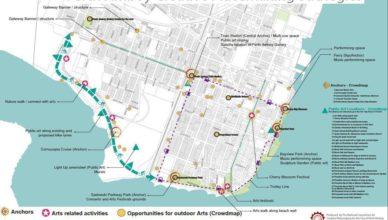 Perth Amboy Creative Placemaking Plan